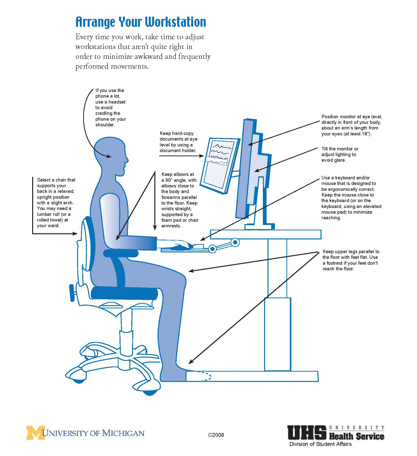 The Benefits Of Computer Ergonomics Office Plus Blog