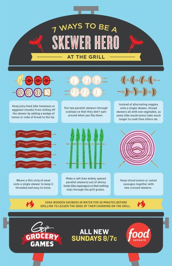 How to Grill Skewers for Company Picnic