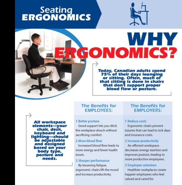 Ergonomics at the workplace