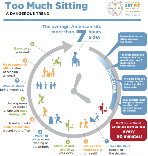 Happy National Get Fit Don T Sit Day Office Plus Blog