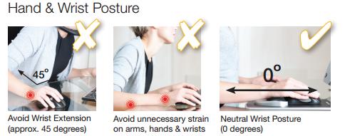 hand-wrist-posture